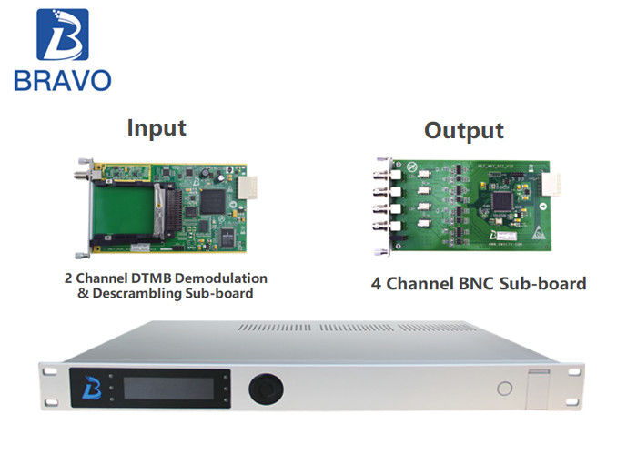 Versatile Professional High Density Satellite Digital Decoder Up To 16 Programs Simultaneously